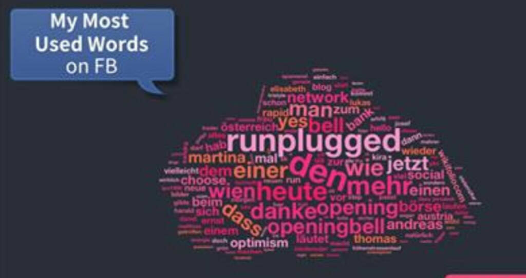 My Most Used Words on FB: Runplugged und Opening Bell (25.11.2015)
