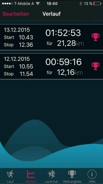 33,5 Km an diesem Wochenende (13.12.2015)