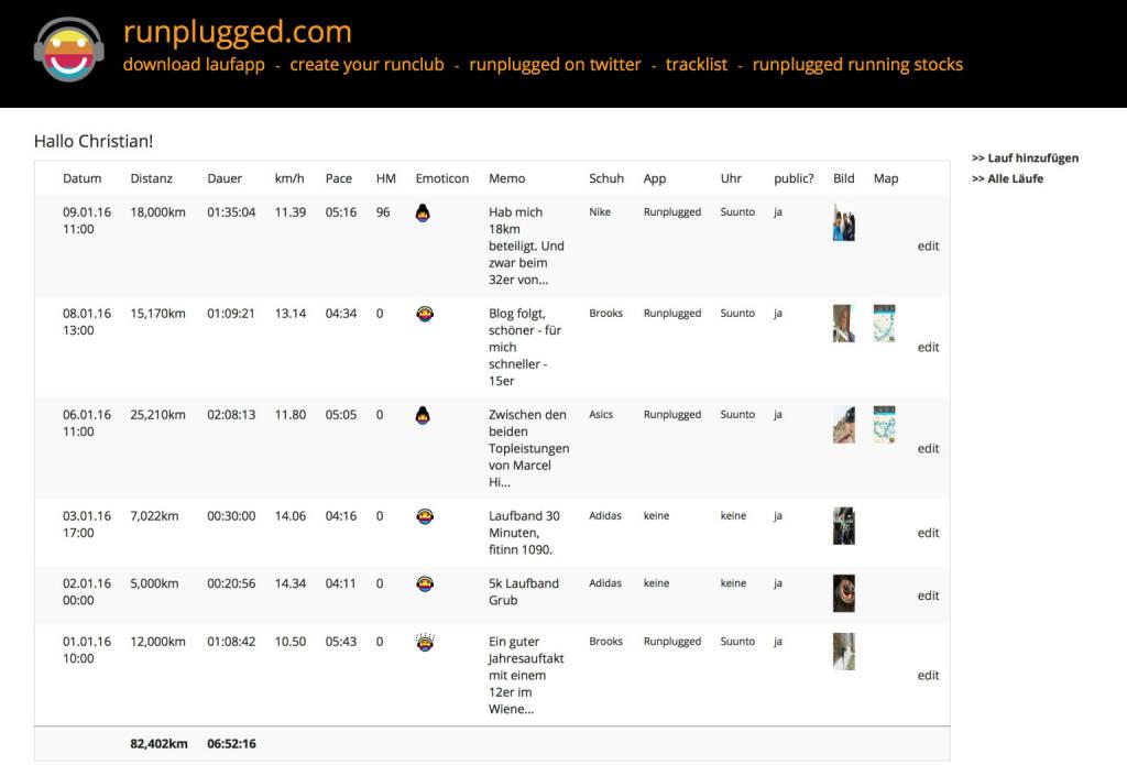 http://runplugged.com/runkit , 82k in 9 Tagen hatte ich noch nie ... (10.01.2016)
