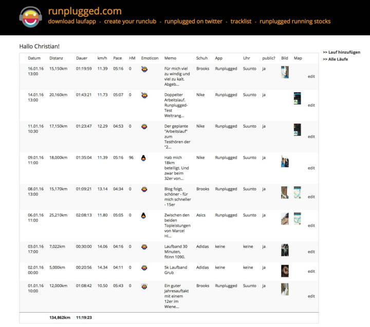 16.1. Unter  http://www.runplugged.com/runkit hab ich auf 134 km erhöht, schön wars heute nicht