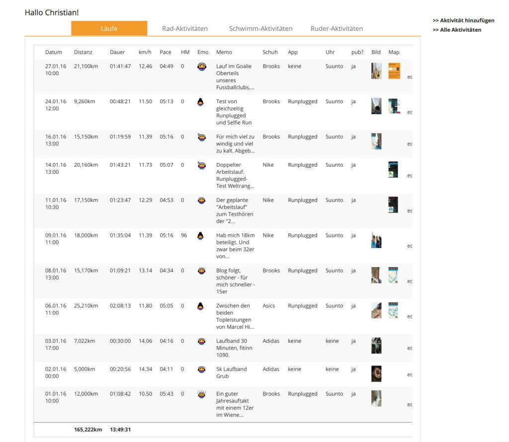 Jänner-Stand nach dem 27.1. unter http://www.runplugged.com/runkit - 165k laufen und 9k rudern (27.01.2016)