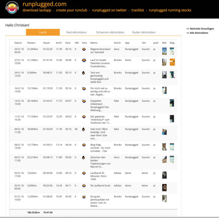 Jänner-Stand nach dem 29.1. unter http://www.runplugged.com/runkit - 186k laufen und 9k rudern