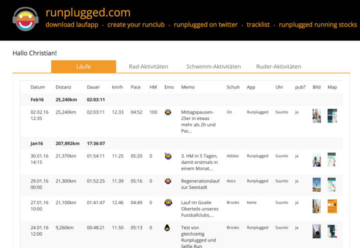 1. Februar-Eintrag unter http://www.runplugged.com/runkit am 2.2.- 25,2km laufen