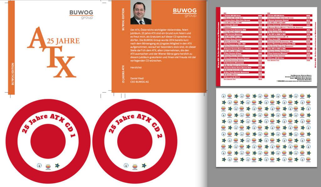 Die Buwog-Edition der Doppel-CD von 25 Jahre ATX (04.02.2016)
