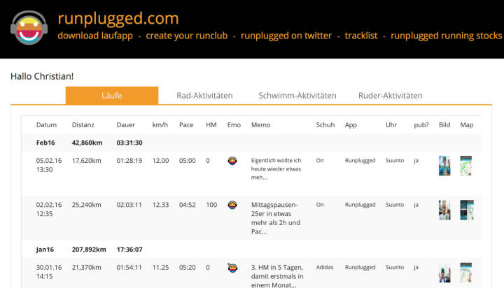 2. Februar-Eintrag unter http://www.runplugged.com/runkit am 5.2.- 17,6 km laufen