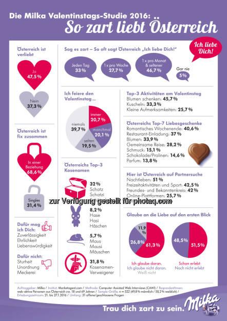 """""""I love Milka"""" Valentinstag-Studie : Valentinstag: 61 Prozent glauben an die Liebe auf den ersten Blick : Fotocredit: Milka / Mondelez International, © Aussender (10.02.2016)"""