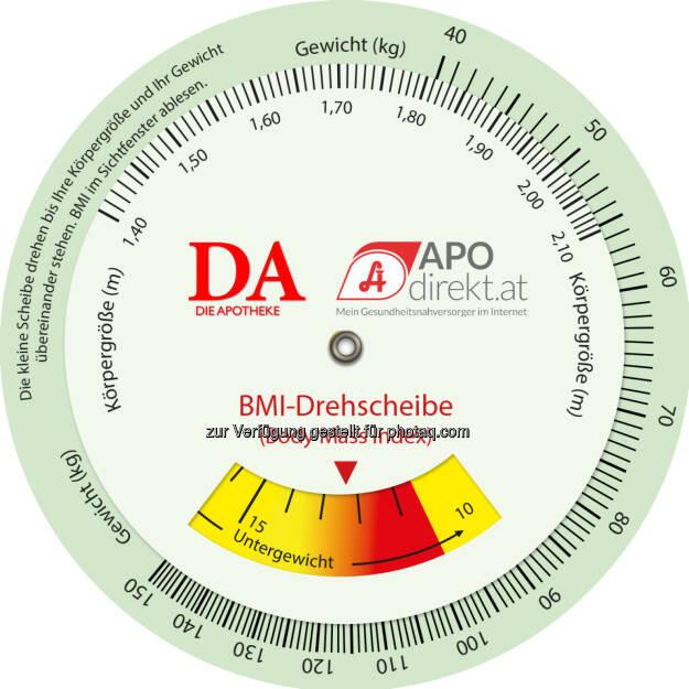 Body Mass Index Drehscheibe : Abnehm-Aktion in den Apotheken : April ist der Monat des gesunden Körpergewichts : Fotocredit: Österreichischer Apothekerverband, © Aussender (25.02.2016)