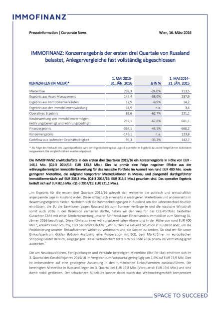 Immofinanz: Konzernergebnis, Seite 1/3, komplettes Dokument unter http://boerse-social.com/static/uploads/file_793_immofinanz_konzernergebnis.pdf (16.03.2016)