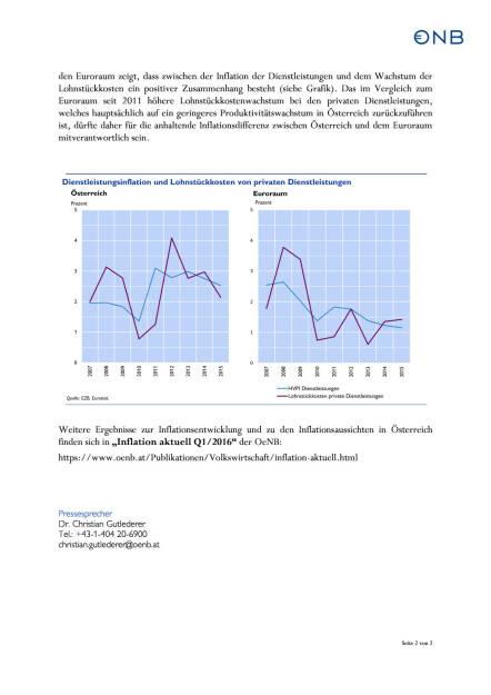 OeNB rechnet mit weiterem Inflationsrückgang in den kommenden Monaten, Seite 2/2, komplettes Dokument unter http://boerse-social.com/static/uploads/file_844_oenb_rechnet_mit_weiterem_inflationsruckgang_in_den_kommenden_monaten.pdf (05.04.2016)