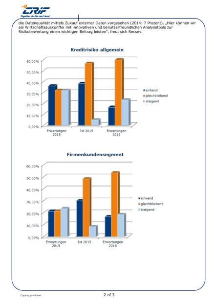 CRIF Marktbarometer: Unverändertes Kreditrisiko laut heimischen Bankenexperten, Seite 2/3, komplettes Dokument unter http://boerse-social.com/static/uploads/file_846_crif_marktbarometer_unverandertes_kreditrisiko_laut_heimischen_bankenexperten.pdf (05.04.2016)