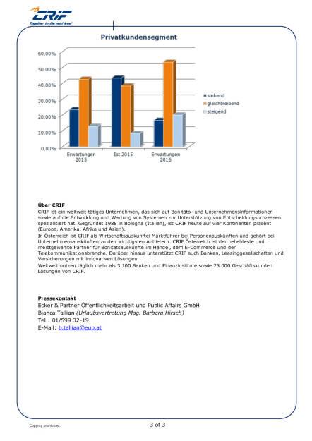 CRIF Marktbarometer: Unverändertes Kreditrisiko laut heimischen Bankenexperten, Seite 3/3, komplettes Dokument unter http://boerse-social.com/static/uploads/file_846_crif_marktbarometer_unverandertes_kreditrisiko_laut_heimischen_bankenexperten.pdf (05.04.2016)