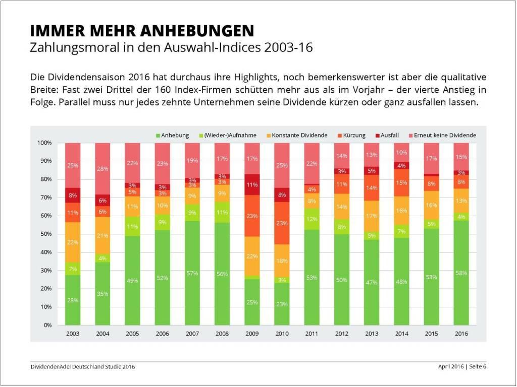Dividendenstudie 2016: Immer mehr Anhebungen, © Dividendenadel.de (06.04.2016)