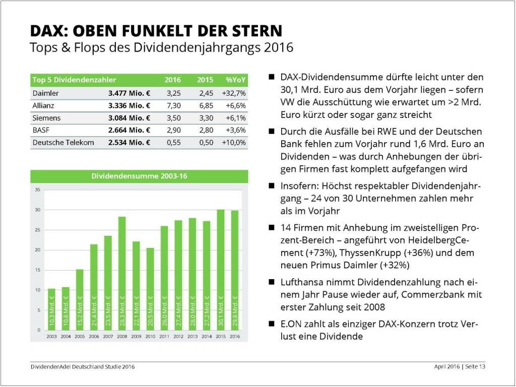 Dividendenstudie 2016: Oben funkelt der Stern, © Dividendenadel.de (06.04.2016)