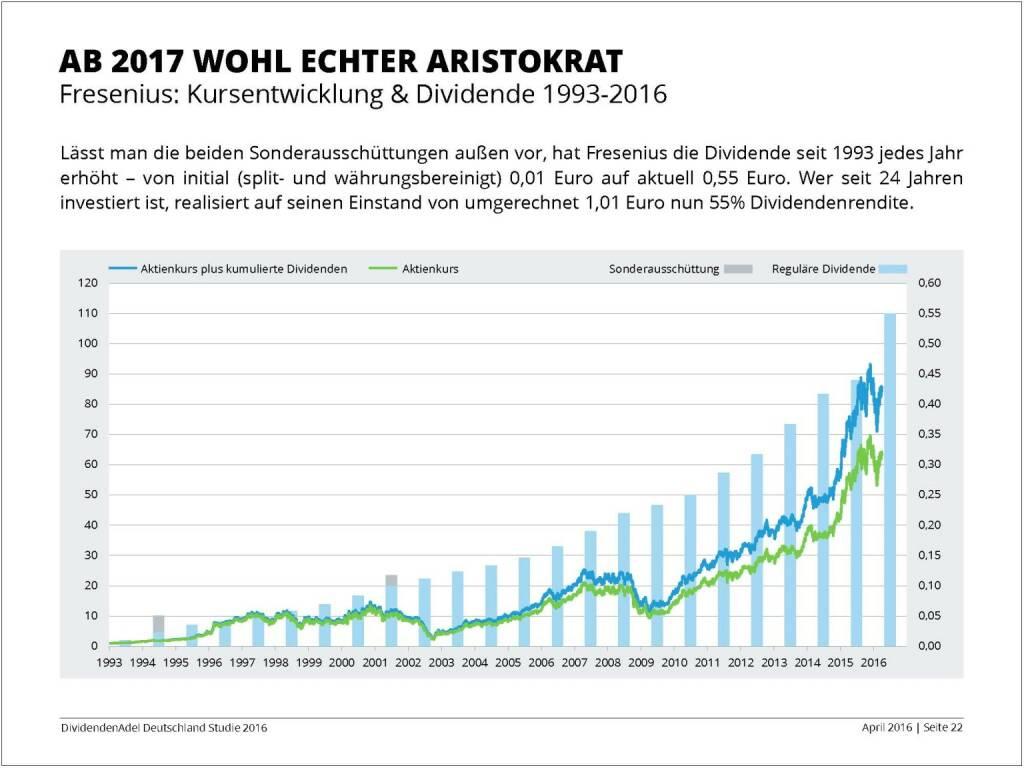 Dividendenstudie 2016: Ab 2015 wohl echter Aristokrat, © Dividendenadel.de (06.04.2016)