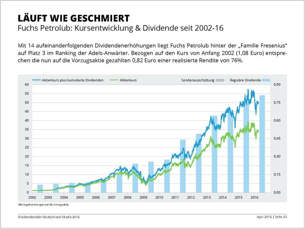 Dividendenstudie 2016: Läuft wie geschmiert, © Dividendenadel.de (06.04.2016)