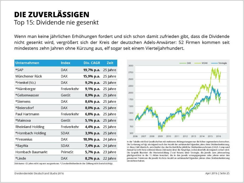 Dividendenstudie 2016: Die Zuverlässigen, © Dividendenadel.de (06.04.2016)