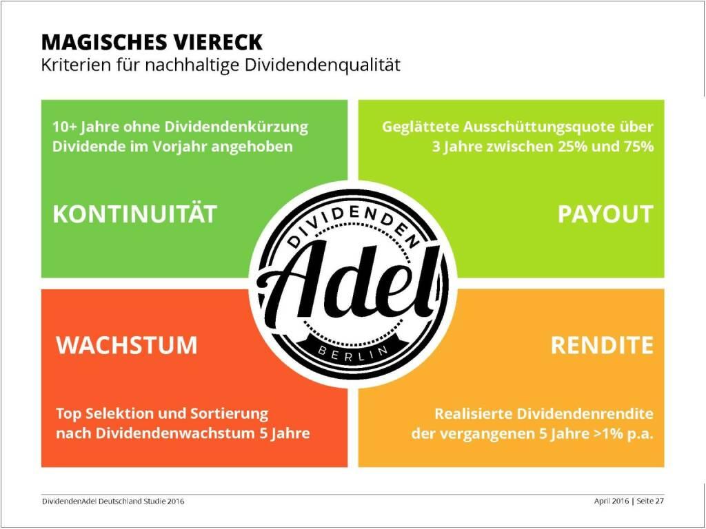 Dividendenstudie 2016: Magisches Viereck, © Dividendenadel.de (06.04.2016)
