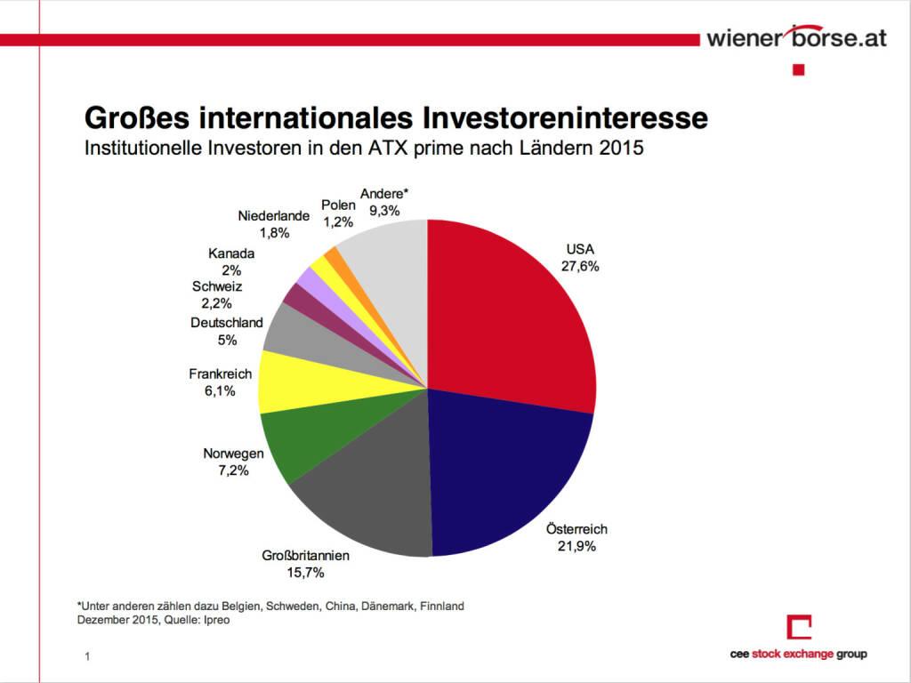 Grosses internationales Investoreninteresse für die Wiener Börse (c) Wiener Börse, © Aussender (12.04.2016)