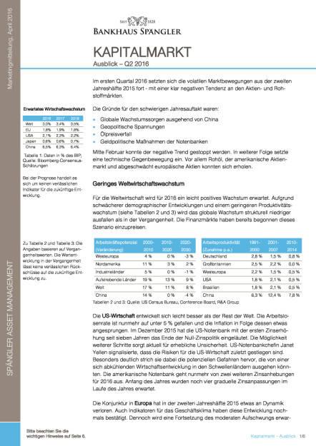 Bankhaus Spängler: Kapitalmarktausblick, Seite 1/6, komplettes Dokument unter http://boerse-social.com/static/uploads/file_944_bankhaus_spangler_kapitalmarktausblick.pdf (26.04.2016)