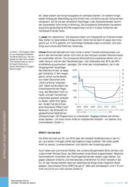 Bankhaus Spängler: Kapitalmarktausblick, Seite 2/6, komplettes Dokument unter http://boerse-social.com/static/uploads/file_944_bankhaus_spangler_kapitalmarktausblick.pdf (26.04.2016)