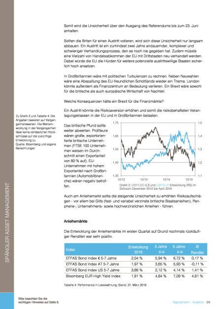 Bankhaus Spängler: Kapitalmarktausblick, Seite 3/6, komplettes Dokument unter http://boerse-social.com/static/uploads/file_944_bankhaus_spangler_kapitalmarktausblick.pdf (26.04.2016)