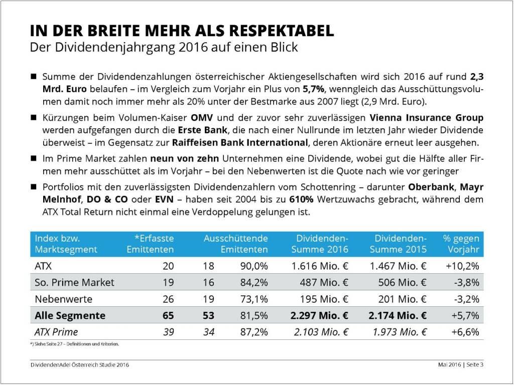Dividendenstudie - In der Breite mehr als respektabel, © BSN/Dividendenadel.de (06.05.2016)