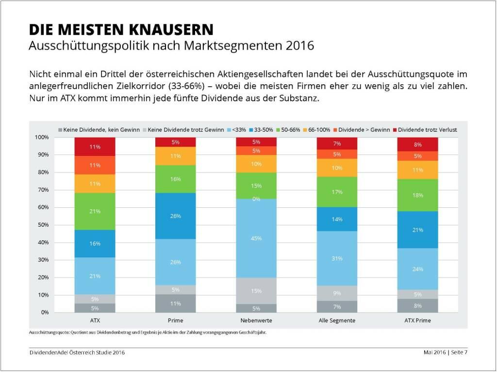 Dividendenstudie - Die meisten knausern, © BSN/Dividendenadel.de (06.05.2016)