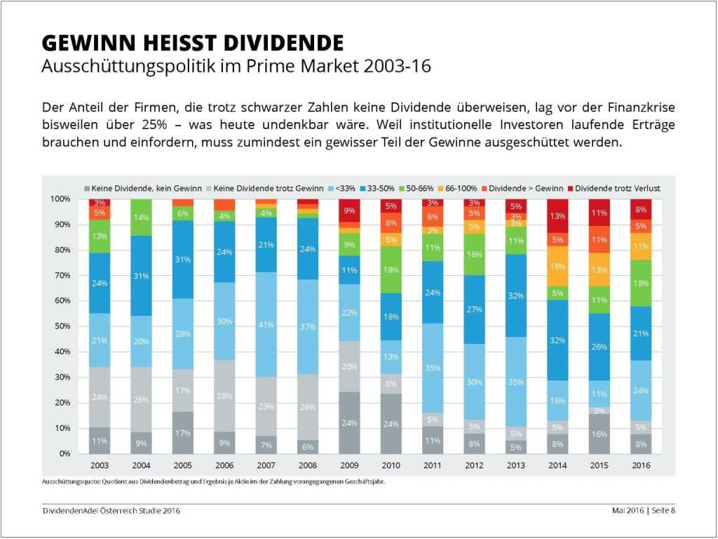 Dividendenstudie - Gewinn heisst Dividende, © BSN/Dividendenadel.de (06.05.2016)