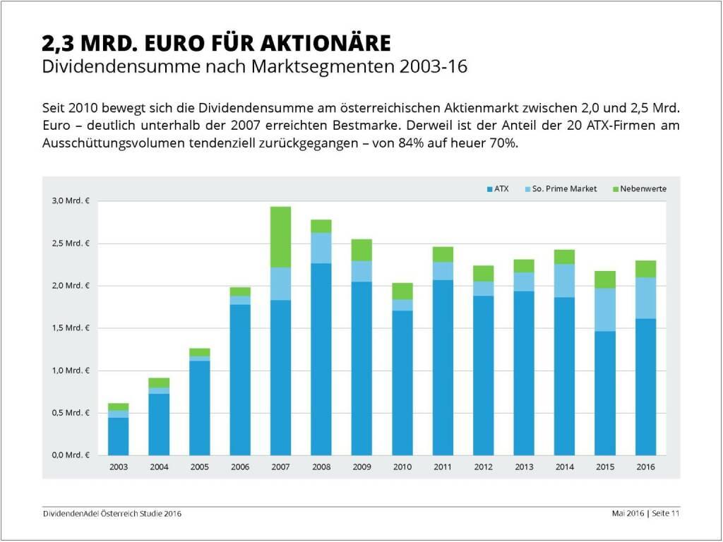 Dividendenstudie - 2,3 Mrd. Euro für Aktionäre, © BSN/Dividendenadel.de (06.05.2016)