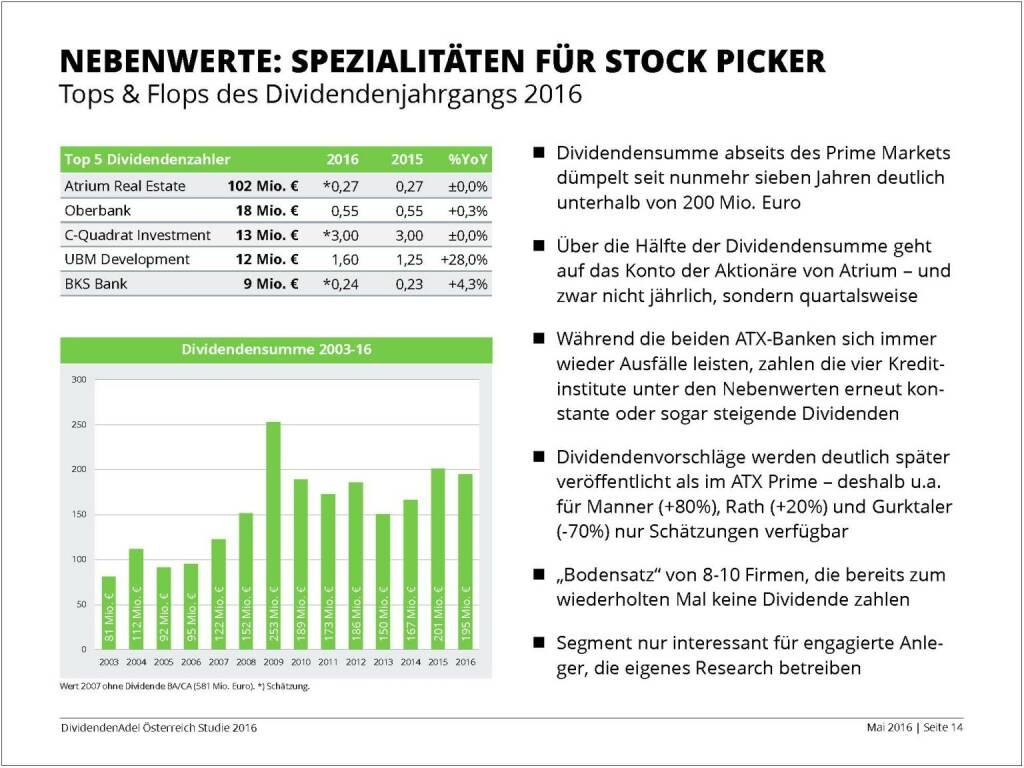Dividendenstudie - Nebenwerte: Spezialitäten für Stock Picker, © BSN/Dividendenadel.de (06.05.2016)