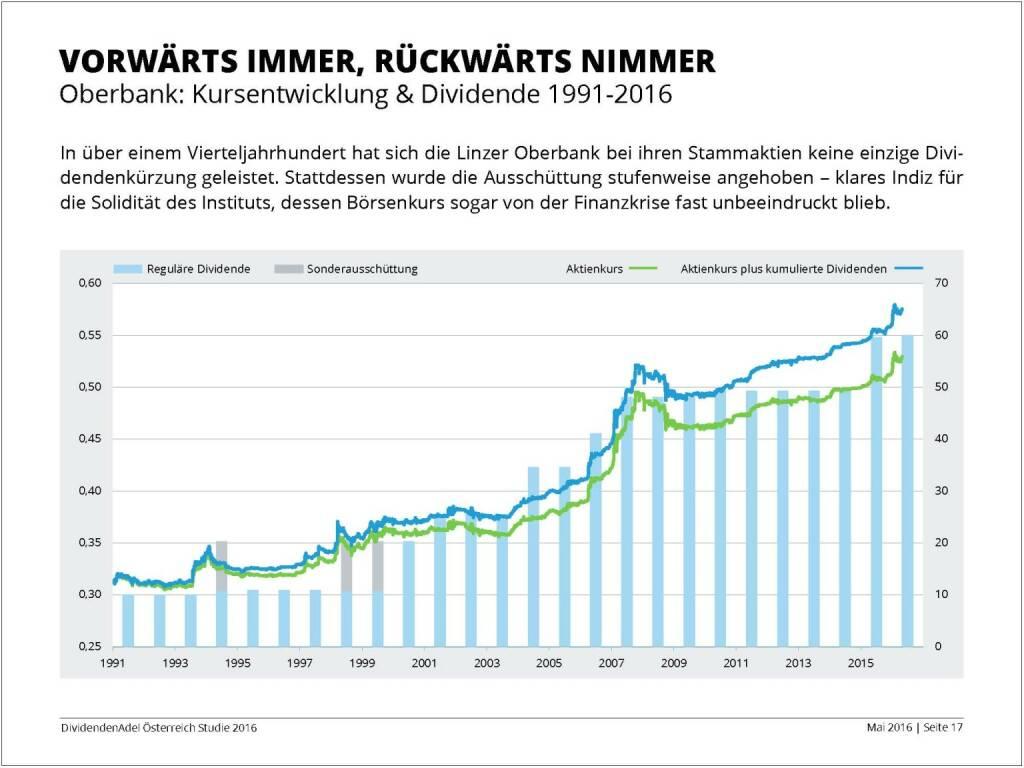 Dividendenstudie - Vorwärts immer, rückwärts nimmer, © BSN/Dividendenadel.de (06.05.2016)