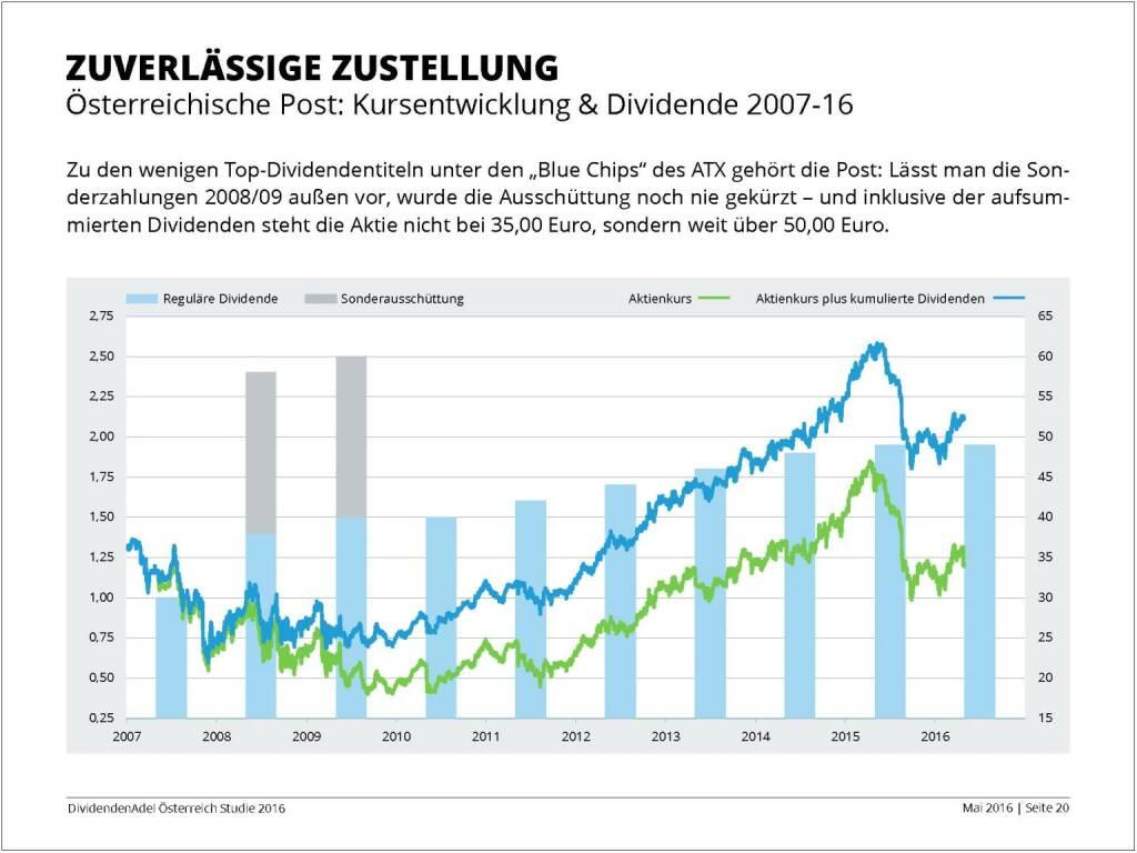 Dividendenstudie - Zulässige Zustellung, © BSN/Dividendenadel.de (06.05.2016)