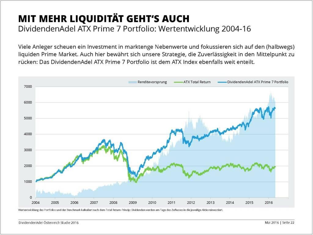 Dividendenstudie - Mit mehr Liquidität geht's auch, © BSN/Dividendenadel.de (06.05.2016)