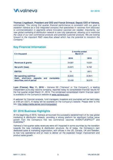 Valneva mit starkem Q1 2016 und positivem EBITDA, Seite 3/23, komplettes Dokument unter http://boerse-social.com/static/uploads/file_1032_valneva_mit_starkem_q1_und_positivem_ebitda.pdf (11.05.2016)
