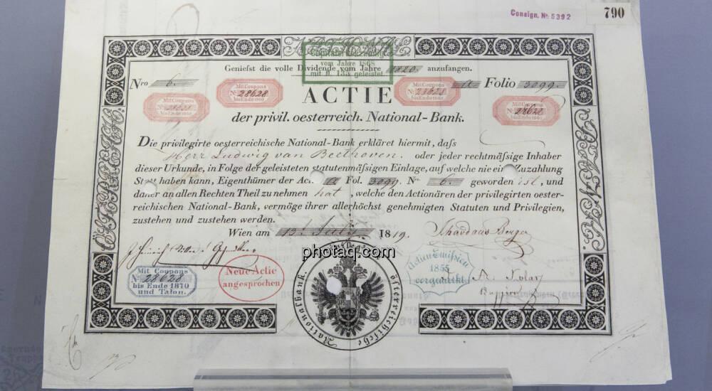 Nationalbank Aktie
