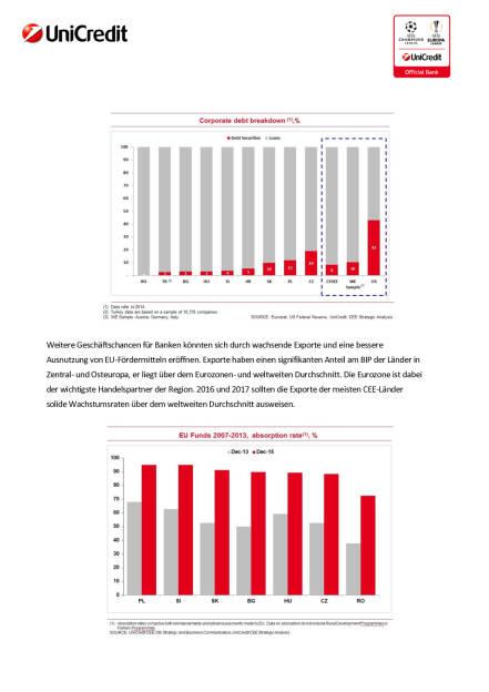 Bank Austria: Banken in CEE – Unterstützung für nachhaltiges Wachstum und Innovation, Seite 3/5, komplettes Dokument unter http://boerse-social.com/static/uploads/file_1041_bank_austria_banken_in_cee_unterstutzung_fur_nachhaltiges_wachstum_und_innovation.pdf (11.05.2016)