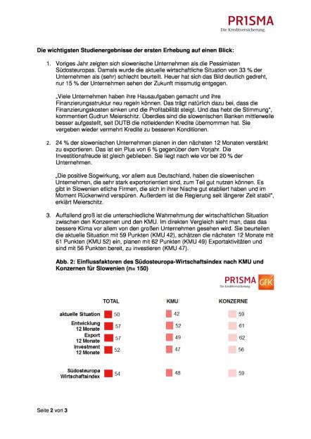Prisma Die Kreditversicherung.: Wirtschaftsklima in Slowenien deutlich besser, Seite 2/3, komplettes Dokument unter http://boerse-social.com/static/uploads/file_1137_prisma_die_kreditversicherung_wirtschaftsklima_in_slowenien_deutlich_besser.pdf (31.05.2016)