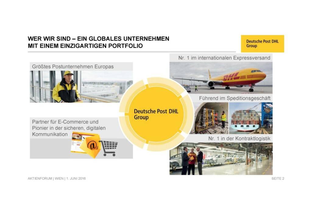 Deutsche Post - Wer wir sind (02.06.2016)
