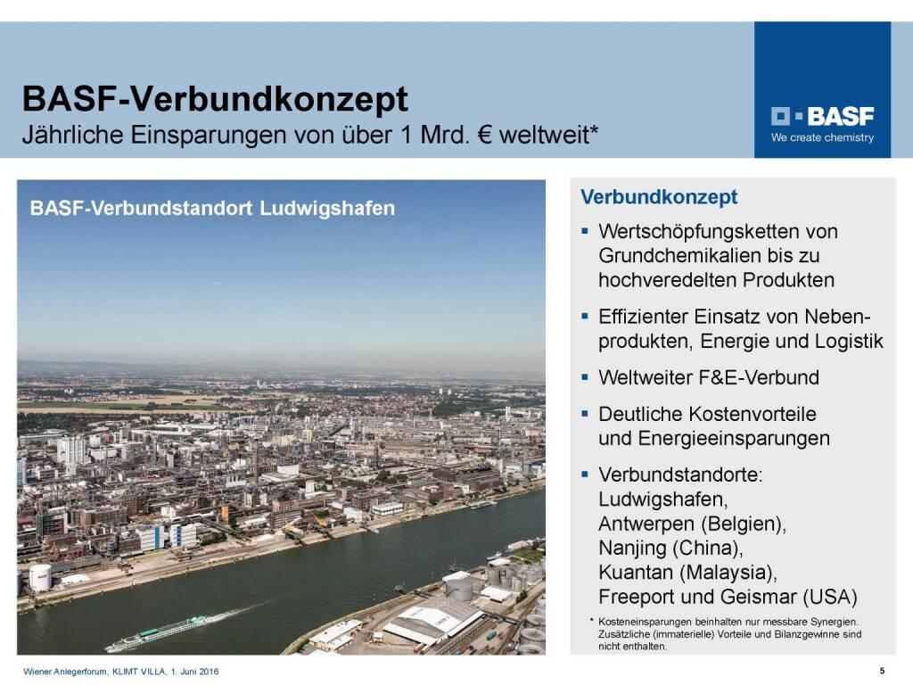 BASF - Verbundkonzept (06.06.2016)