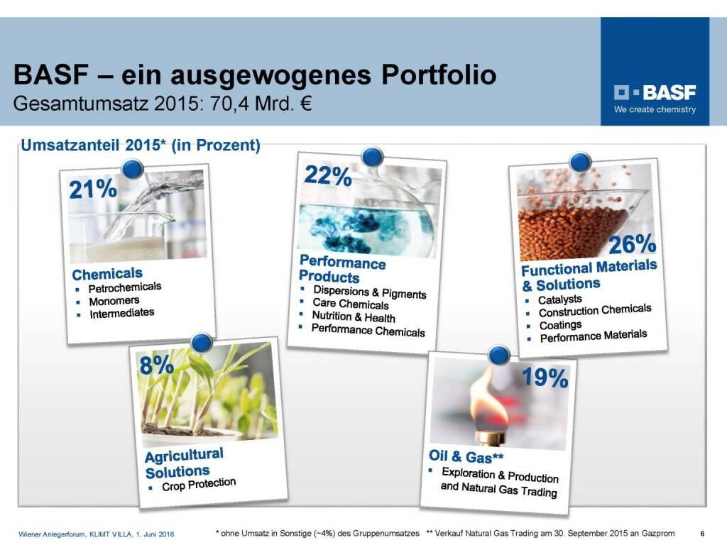 BASF - ein ausgewogenes Portfolio (06.06.2016)