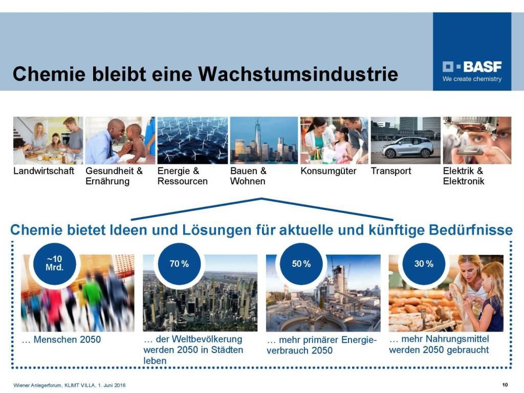 BASF - Chemie bleibt Wachstumsindustrie (06.06.2016)