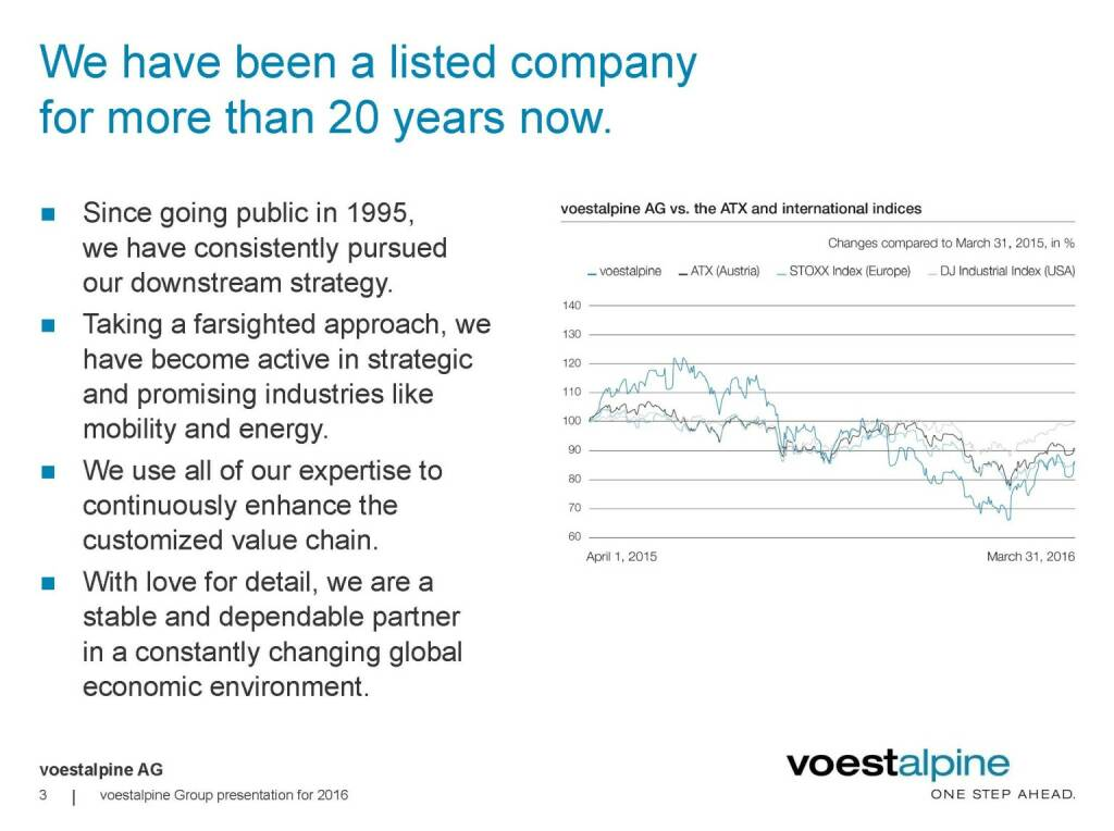 voestalpine - We have been a listed company for more than 20 years now (06.06.2016)