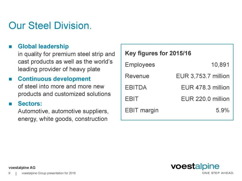 voestalpine - Our Steel Division (06.06.2016)