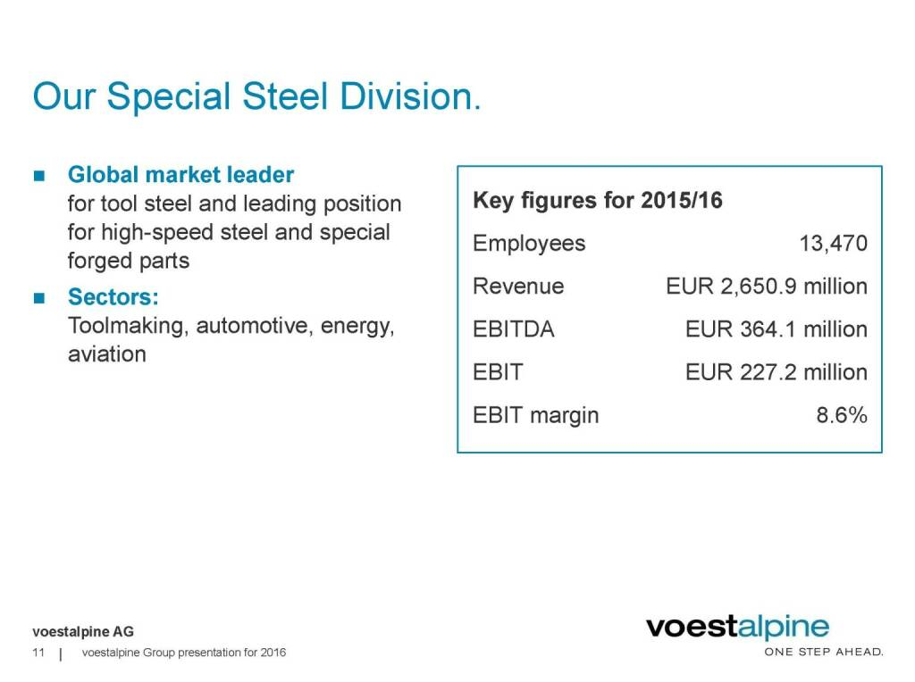 voestalpine - Our Special Steel Division (06.06.2016)