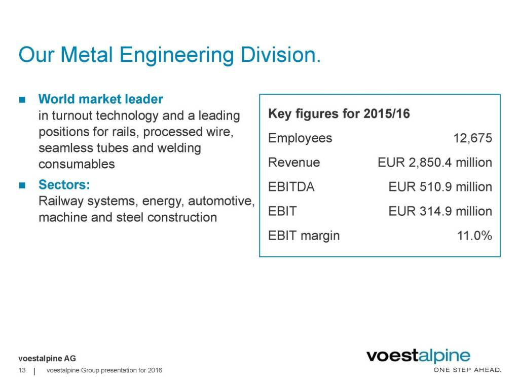 voestalpine - Our Metal Engineering Division (06.06.2016)