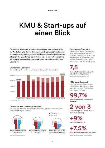 KMU & Start-ups auf einen Blick (05.07.2016)