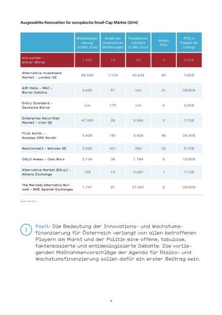 Ausgewählte Kennzahlen für europäische Small-Cap Märkte (2014) (05.07.2016)