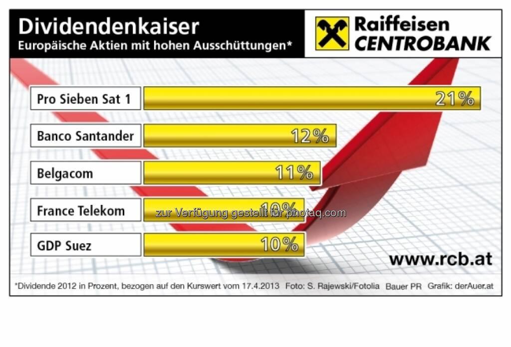 Dividendenkaiser in Europa (c) derAuer Grafik Buch Web (20.04.2013)