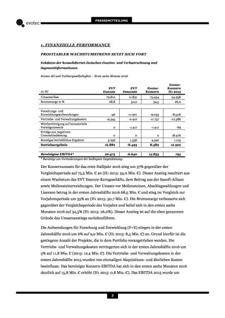 Evotec: 1 Halbjahr 2016, Seite 3/7, komplettes Dokument unter http://boerse-social.com/static/uploads/file_1593_evotec_1_halbjahr_2016.pdf (10.08.2016)