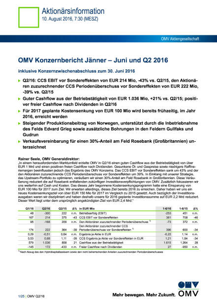 OMV Konzernbericht Jänner – Juni und Q2 2016 , Seite 1/25, komplettes Dokument unter http://boerse-social.com/static/uploads/file_1596_omv_konzernbericht_janner_juni_und_q2_2016.pdf (10.08.2016)